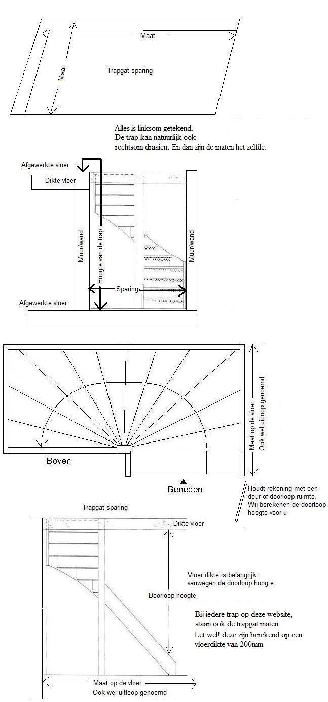 Trappen afmetingen - Vervoeren van een trappenhuis ...