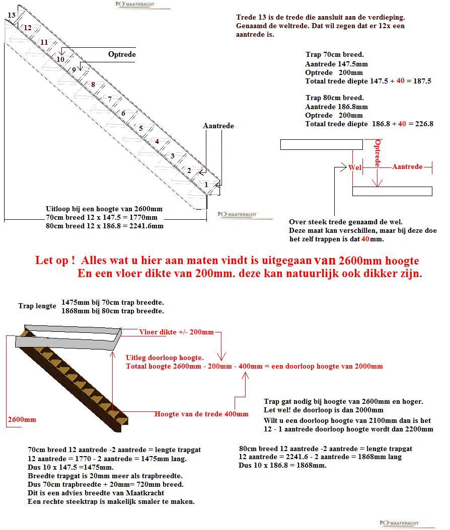 Trap berekenen affordable onderkwart trap dicht hoogte for Trap maken bereken